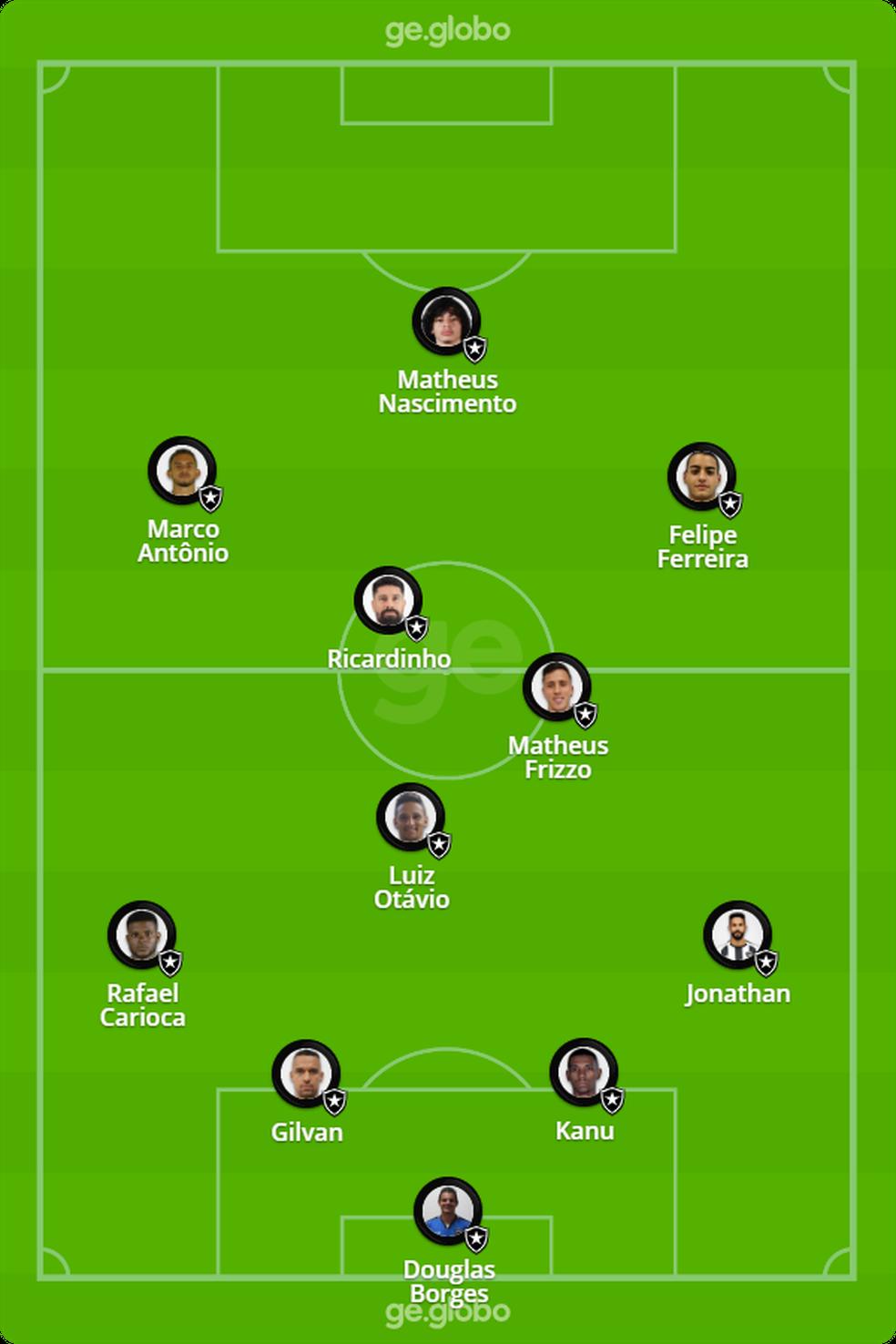 Provável escalação do Botafogo contra o ABC — Foto: ge