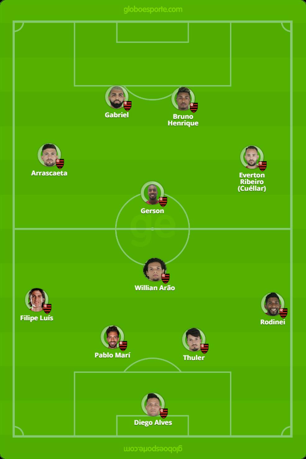 Campinho Flamengo — Foto: GloboEsporte.com