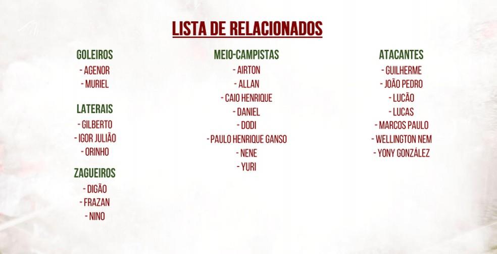 Lista de relacionados do Fluminense para jogo contra Santos — Foto: Reprodução