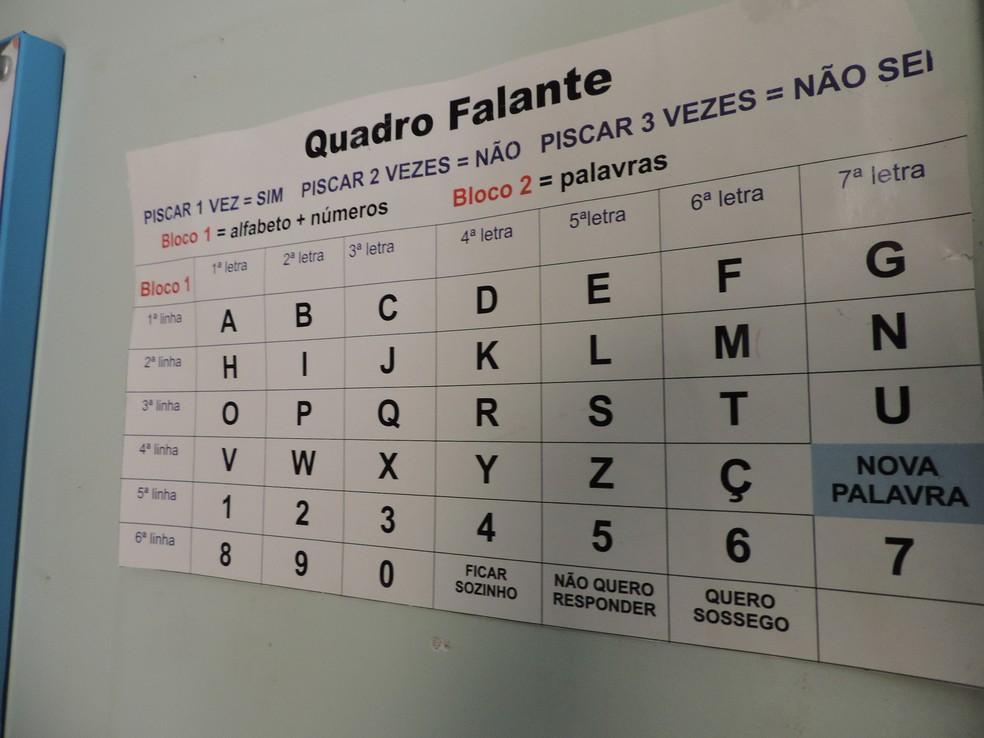 Casal usa uma tabela de comunicação (Foto: Renata Marconi/G1)