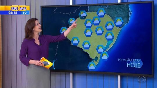 Segunda-feira deve ser de calor e tempo seco no Rio Grande do Sul