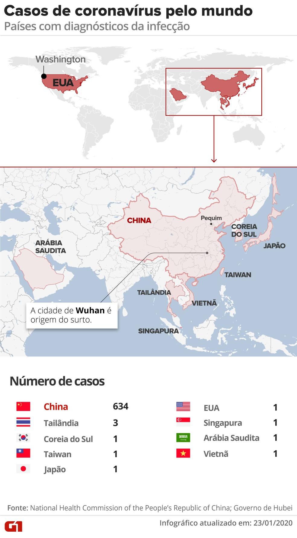 Dispersão do novo coronavírus pelo mundo — Foto: Rodrigo Sanches/Arte G1