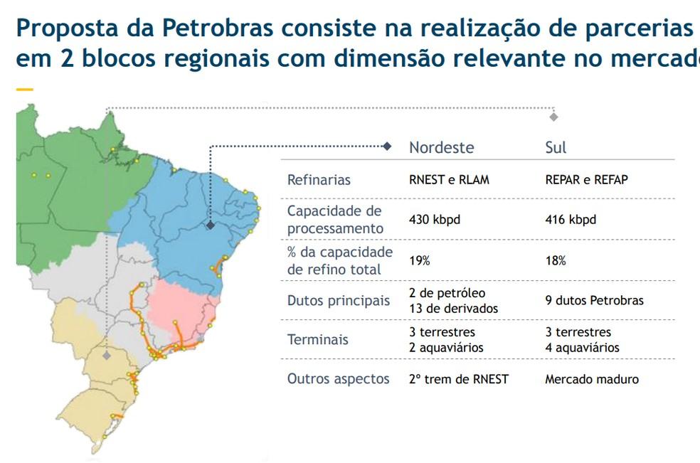 Petrobras avalia parceria e venda de controle de 4 refinarias, segundo apresentação divulgada nesta quinta-feira (19) (Foto: Reprodução)