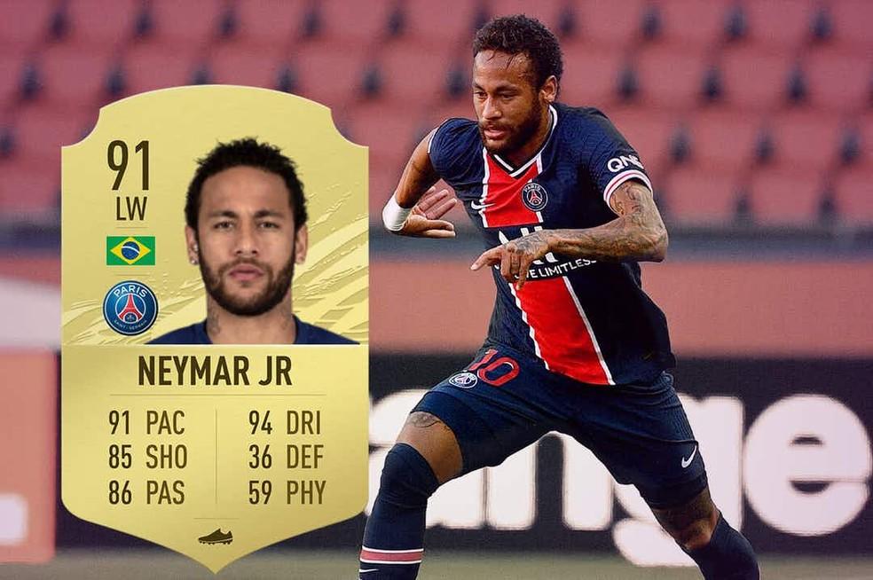 Neymar perdeu ponto de overall no FIFA 21 apesar do ótimo desempenho em campo — Foto: Reprodução
