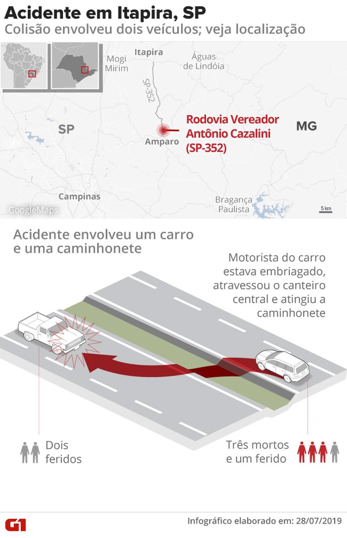 Acidente em Itapira deixou três pessoas mortas e outra três feridas — Foto: Rodrigo Cunha/ G1