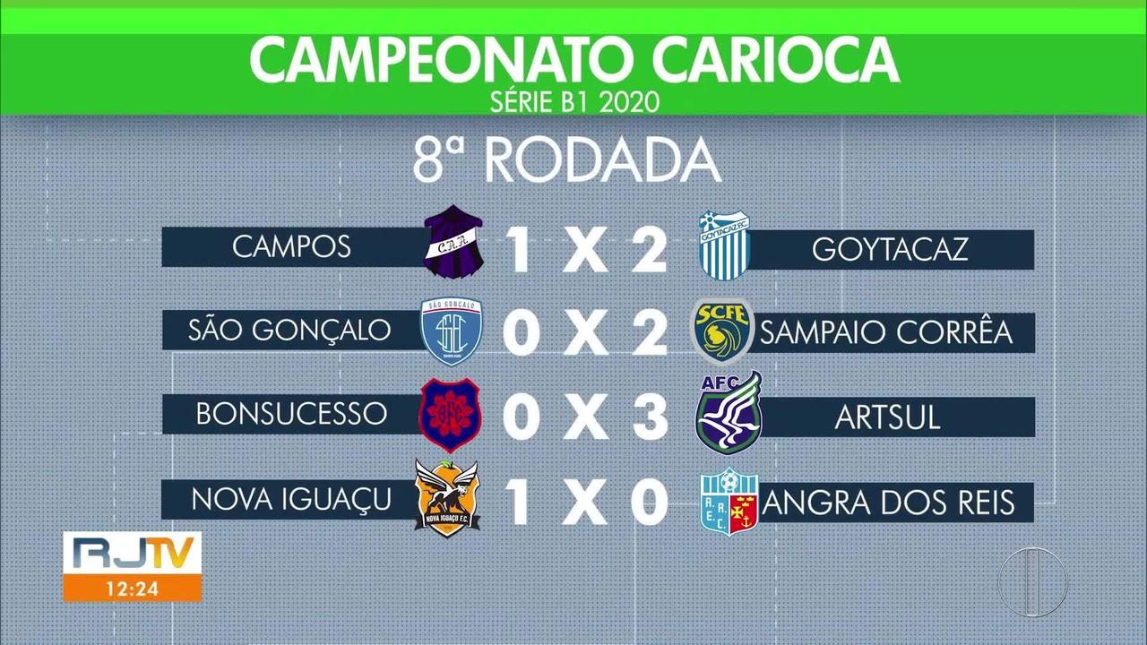 Confira o resultado da 8ª rodada da Série B1 do Carioca