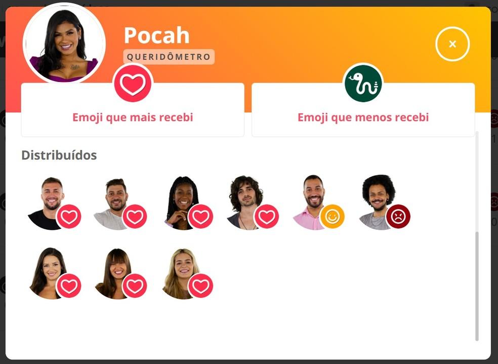 Queridômetro - Pocah 13/04 — Foto: Globo