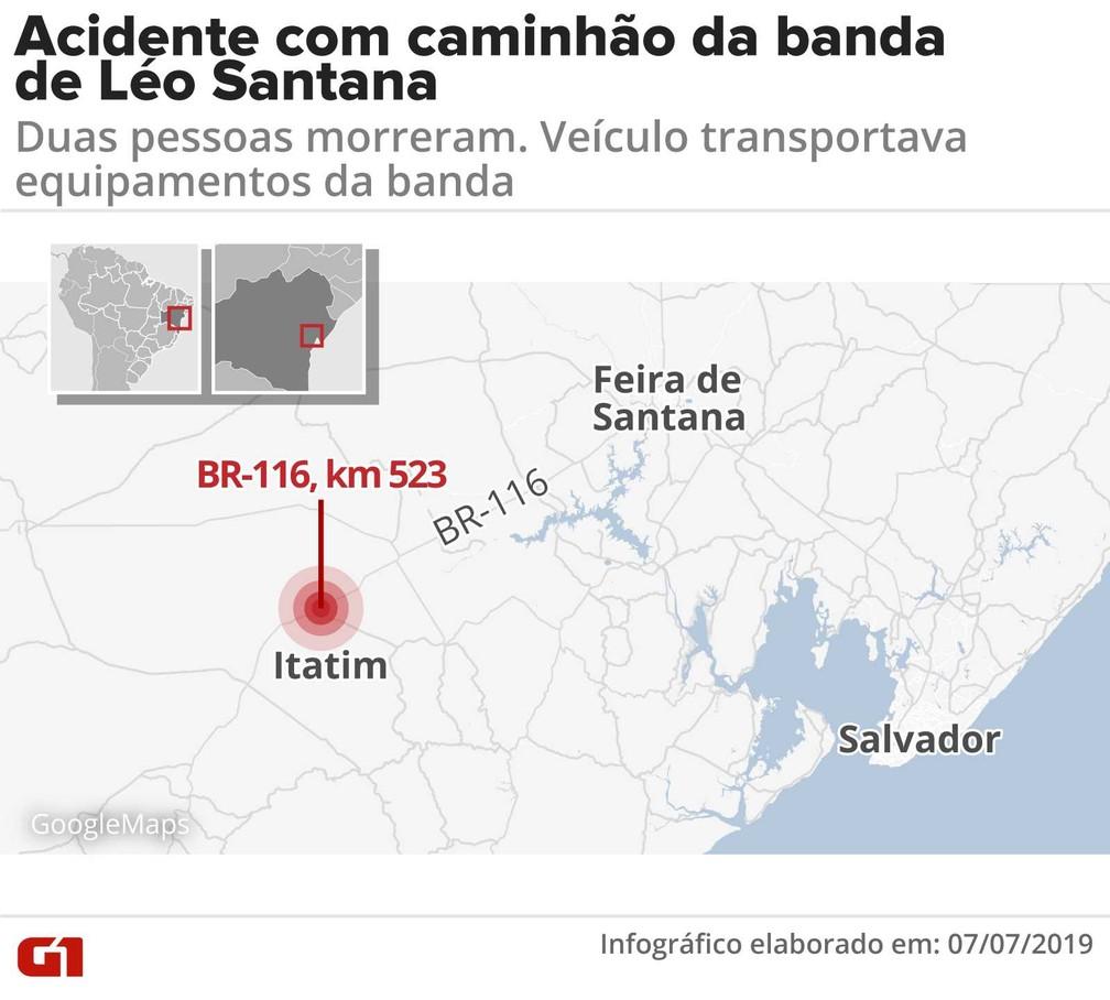 Acidente aconteceu na BR-116, trecho de Itatim, na Bahia — Foto: Diana Yukari/ G1