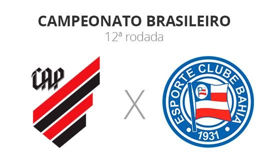 Coritiba 1x0 Vasco Veja O Gol E Os Melhores Momentos Do Jogo Pela 11ª Rodada Brasileirao Serie A Ge