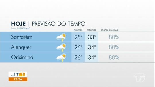 Confira a previsão do tempo para Santarém e região