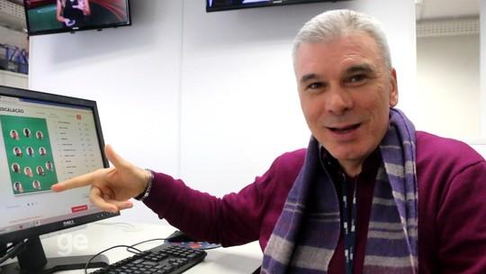 Comentaristas da RBS TV dão dicas para a rodada#7 do Cartola FC