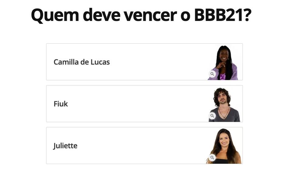 Gshow: votação BBB 21 define quem vai ganhar na final do programa — Foto: Reprodução/TechTudo