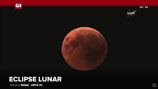 G1 em 1 Minuto: Planetas também estarão visíveis no eclipse lunar