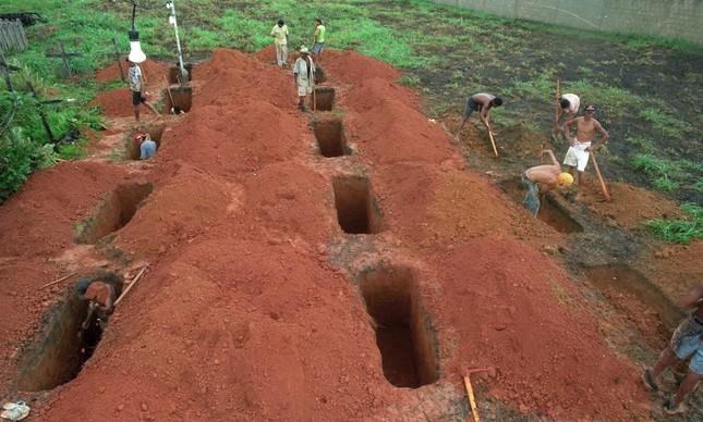 Massacre de Eldorado de Carajás: Covas para os trabalhadores mortos pela PM, em 1996