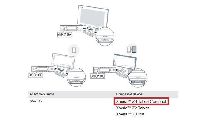 Xperia Z3 Tablet Compacto aparece em documento oficial (Foto: Divulgação/Sony)