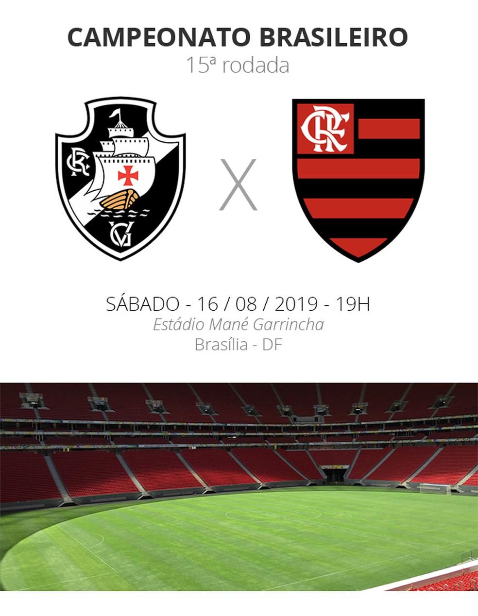 Vasco X Flamengo Tudo Que Você Precisa Saber Sobre O