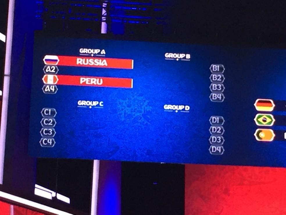 Peru foi sorteado para o grupo da Rússia em teste (Foto: Alexandre Lozetti)