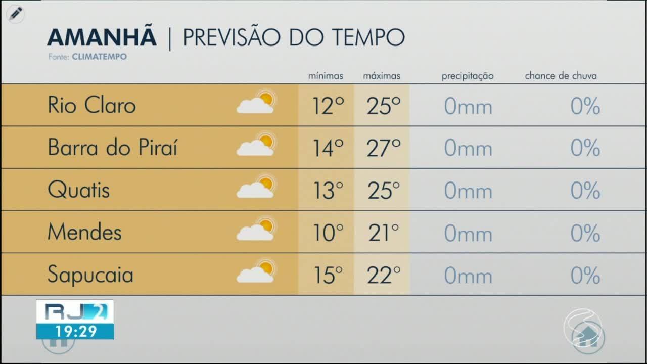 VÍDEOS: RJ2 TV Rio Sul de sexta-feira, 3 de julho