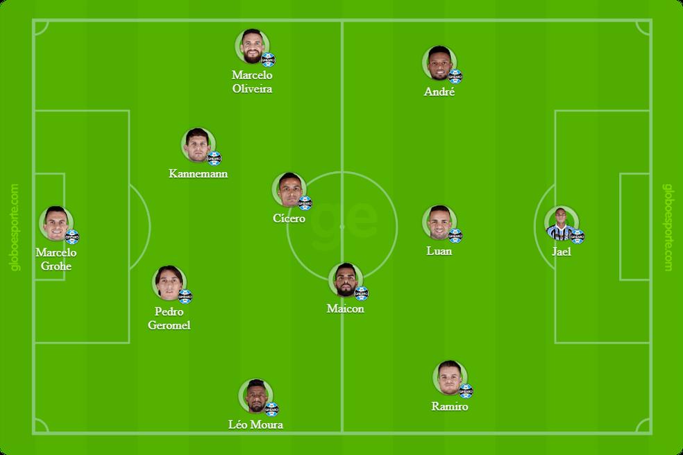 André ou Jael podem fazer função de Everton, mesmo com outras caracteríticas  (Foto: Eduardo Moura)