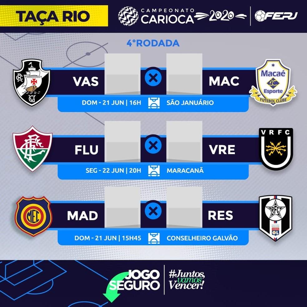 Ferj confirma jogos de Vasco, Macaé, Fluminense, Volta Redonda, Madureira e Resende pela quarta rodada da Taça Rio — Foto: Ferj