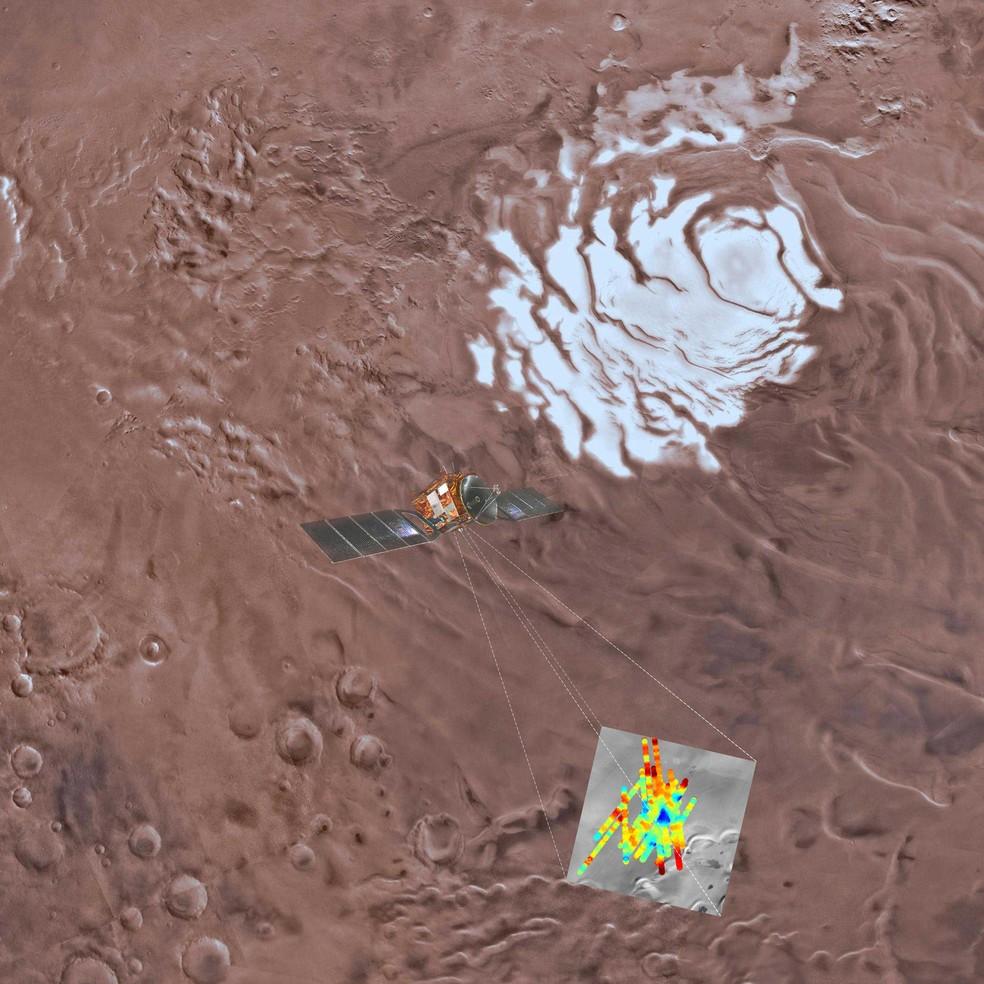 Evidências da presença de água líquida em Marte são descobertas por  pesquisadores com uso de radar | Ciência e Saúde | G1