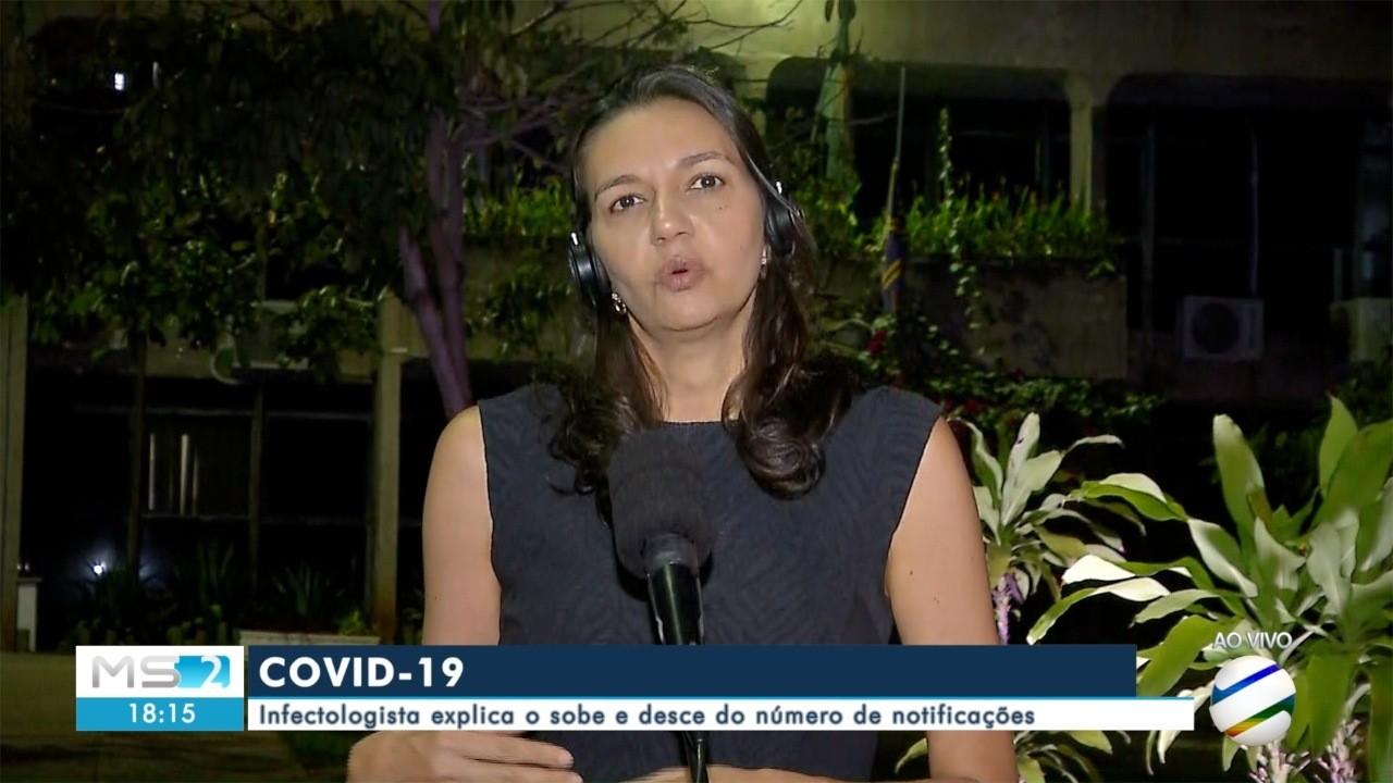 VÍDEOS: MS2 Campo Grande de terça-feira, 28 de abril de 2020