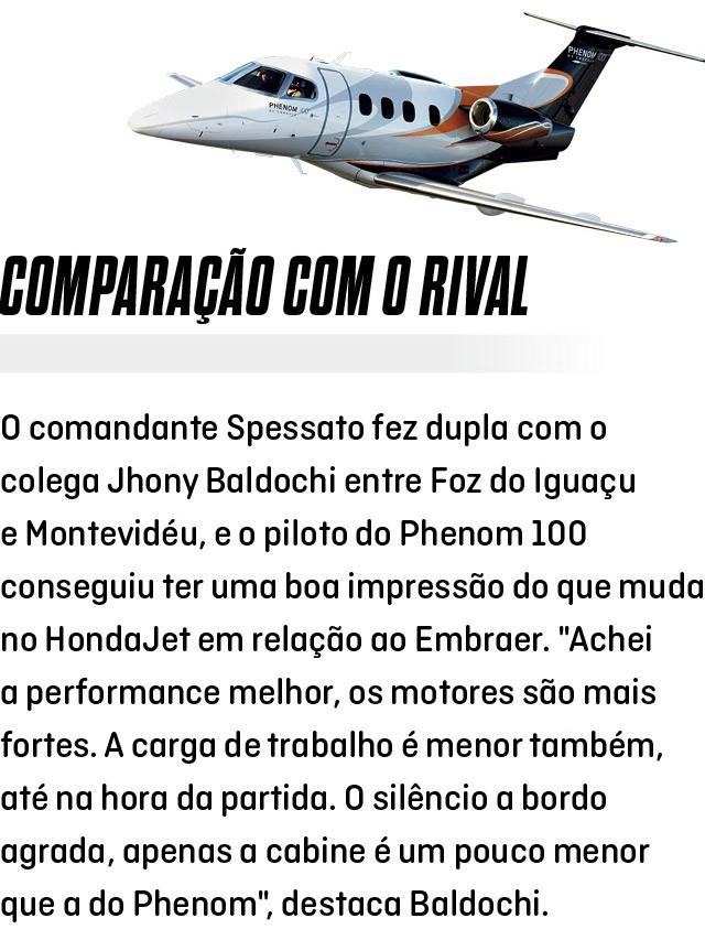 O jato HA-420, conhecido como HondaJet (Foto: Christian Castanho)