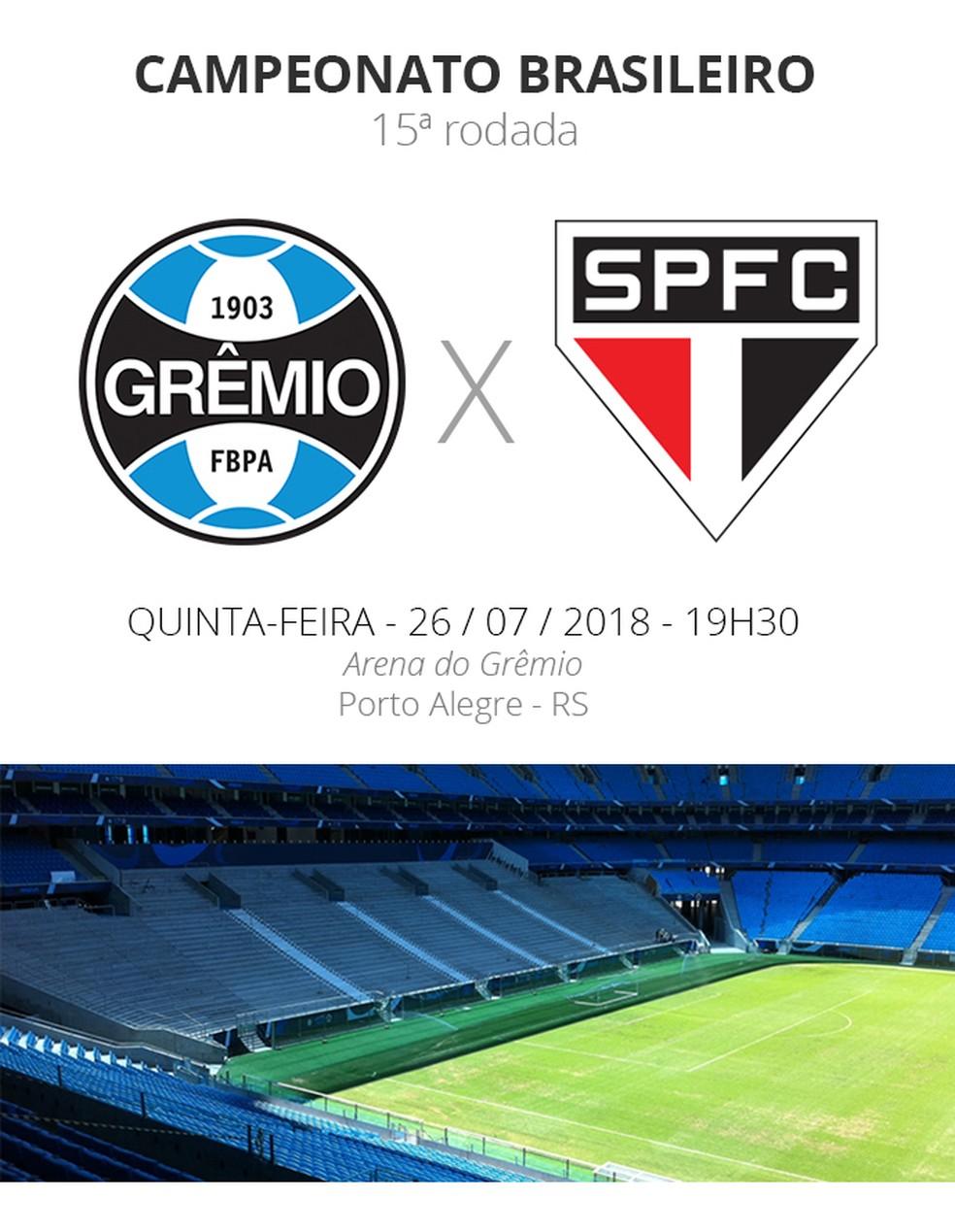 Rodada  15  tudo o que você precisa saber sobre Grêmio x São Paulo ... 2e80257dd262b