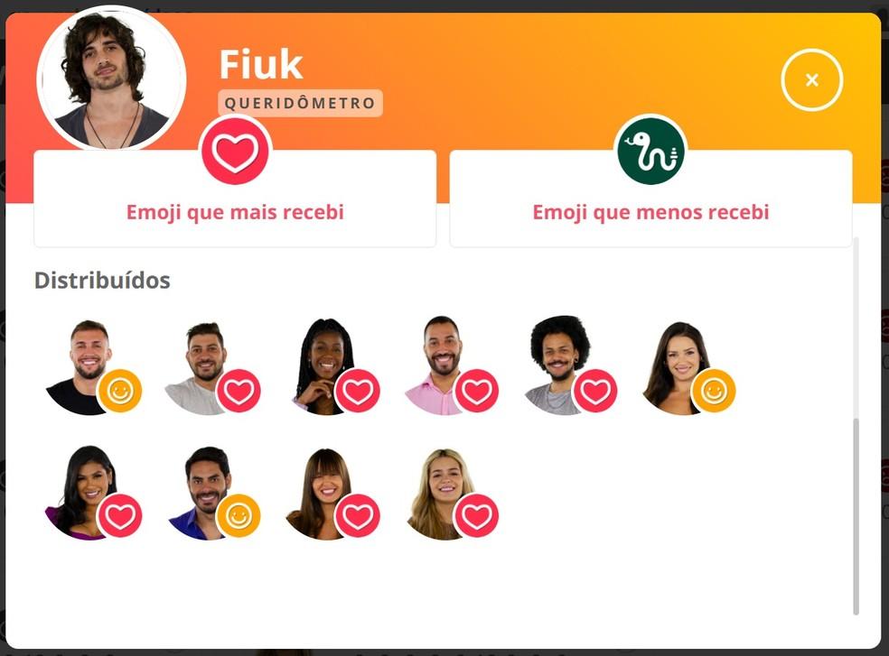 Queridômetro Fiuk - 03/4 — Foto: Globo