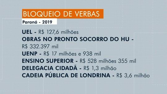 Governador do Paraná decreta bloqueio de 20% do orçamento para 2019