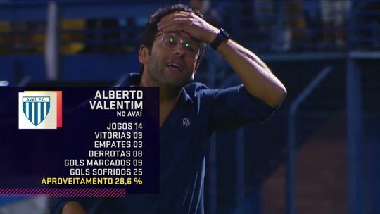 """No Seleção, comentaristas falam sobre chance de Valentim assumir o Botafogo: """"Devia abraçar o Avaí"""""""