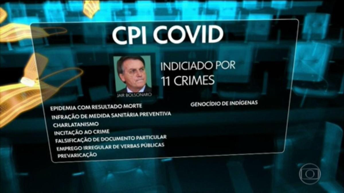 Relatório final da CPI deve pedir indiciamento de Bolsonaro por 11 crimes