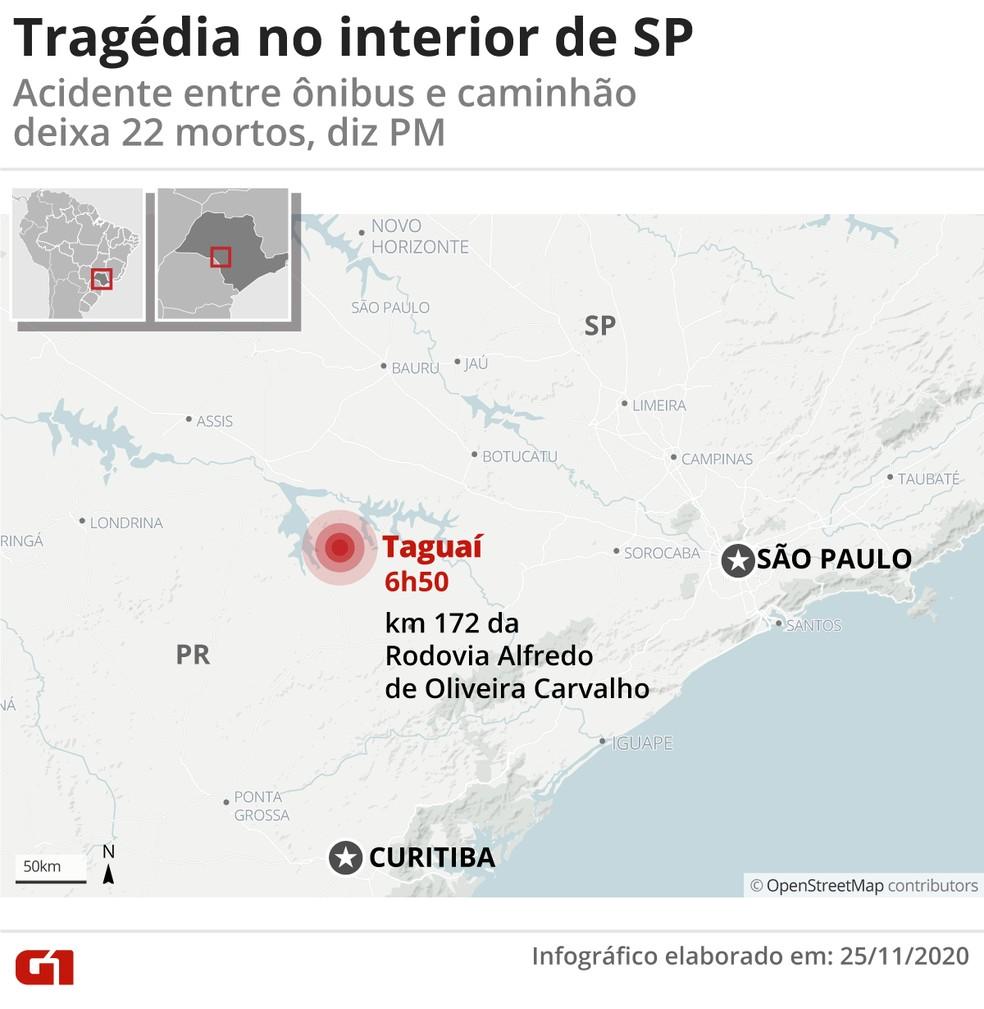 Acidente em Taguaí deixa mortos e feridos — Foto: Arte-G1
