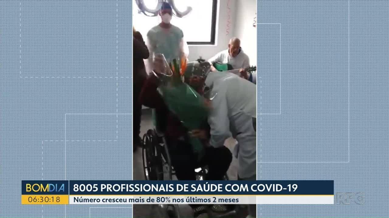 Em dois meses, mais de 8 mil profissionais da saúde tiveram a Covid-19 no Paraná