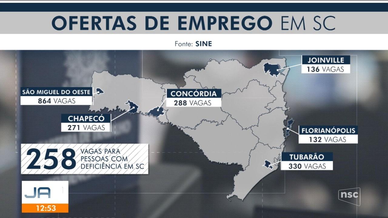 Sine tem mais de 3 mil vagas de emprego abertas em SC