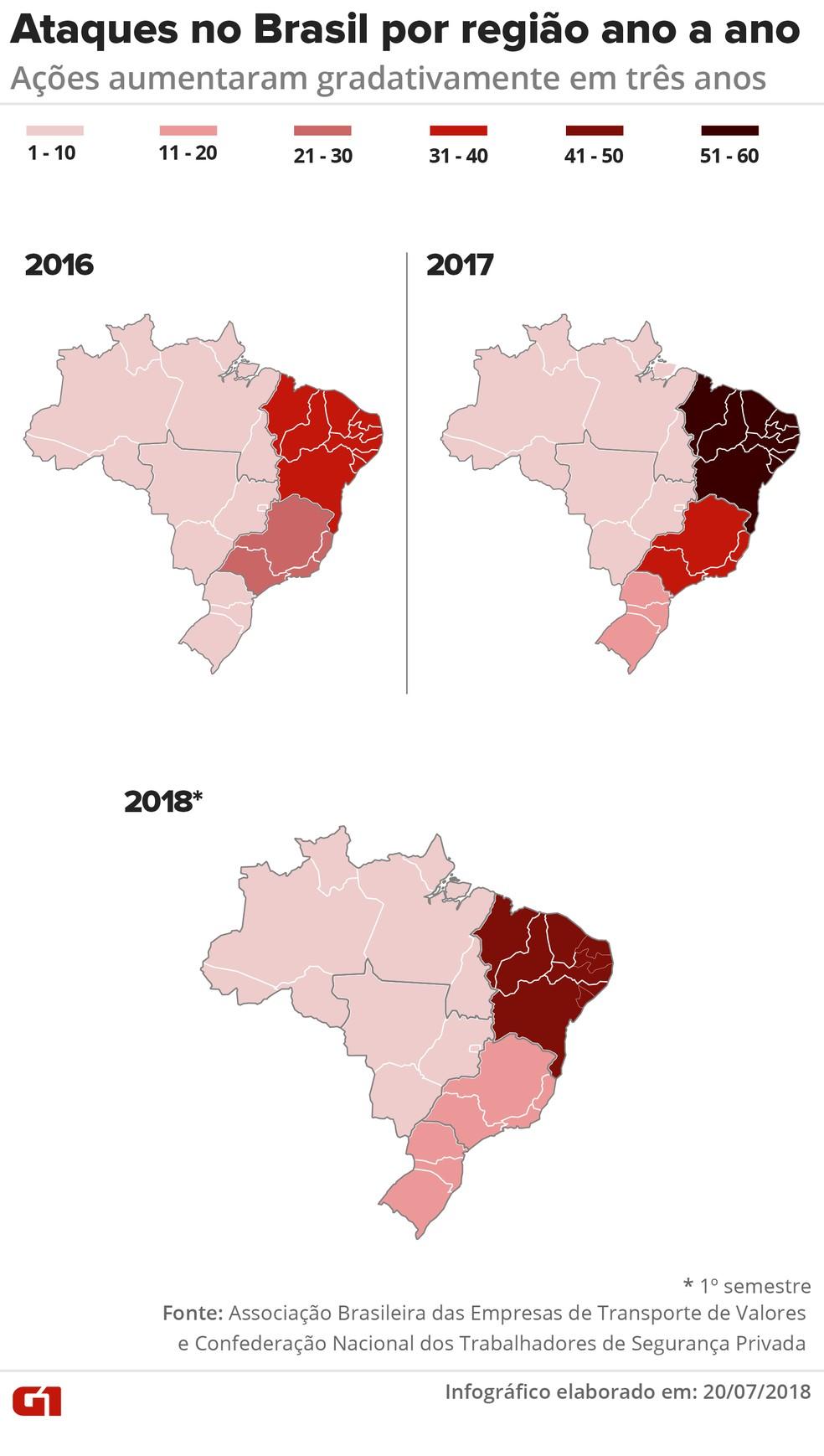 Ataques a carros-fortes no Brasil por região ano a ano desde 2016 (Foto: Juliane Monteiro e Karina Almeida/G1)