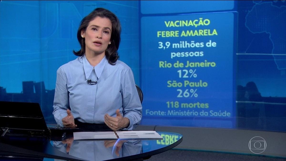 Com baixa adesão, campanha contra febre amarela vacina 19% do público-alvo em RJ e SP