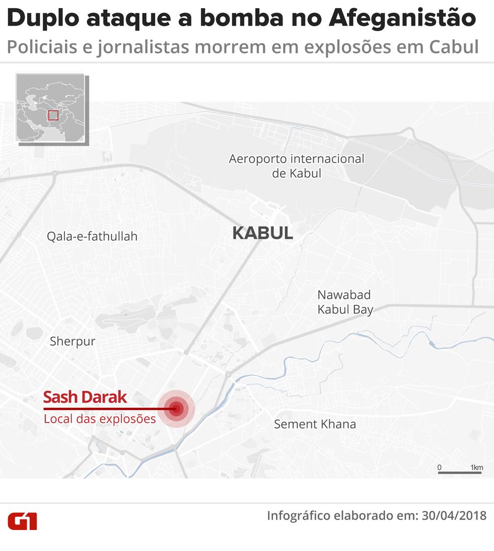 Ataques no Afeganistão deixa jornalistas e policias mortos (Foto: Juliane Souza/G1)
