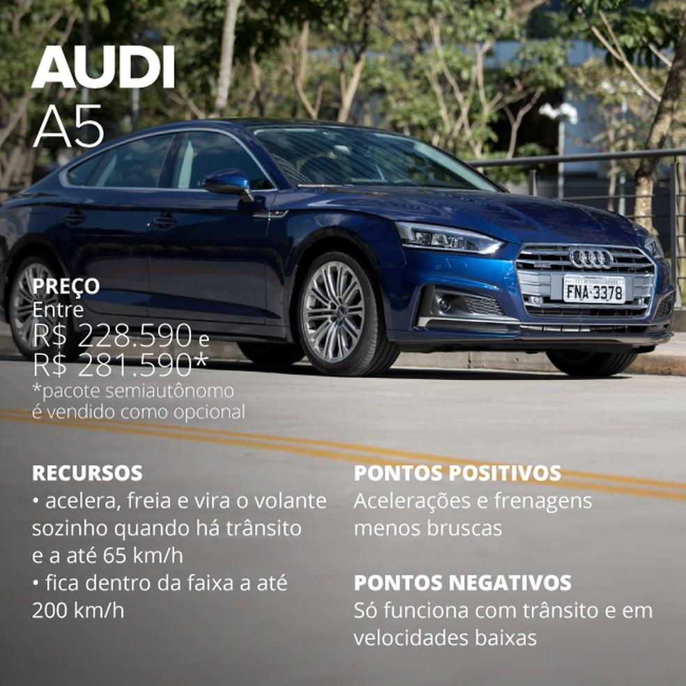Audi A5 (Foto: Marcelo Brandt/G1)
