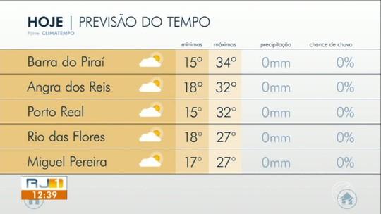 Previsão do tempo: segunda-feira será de temperaturas altas no Sul do Rio