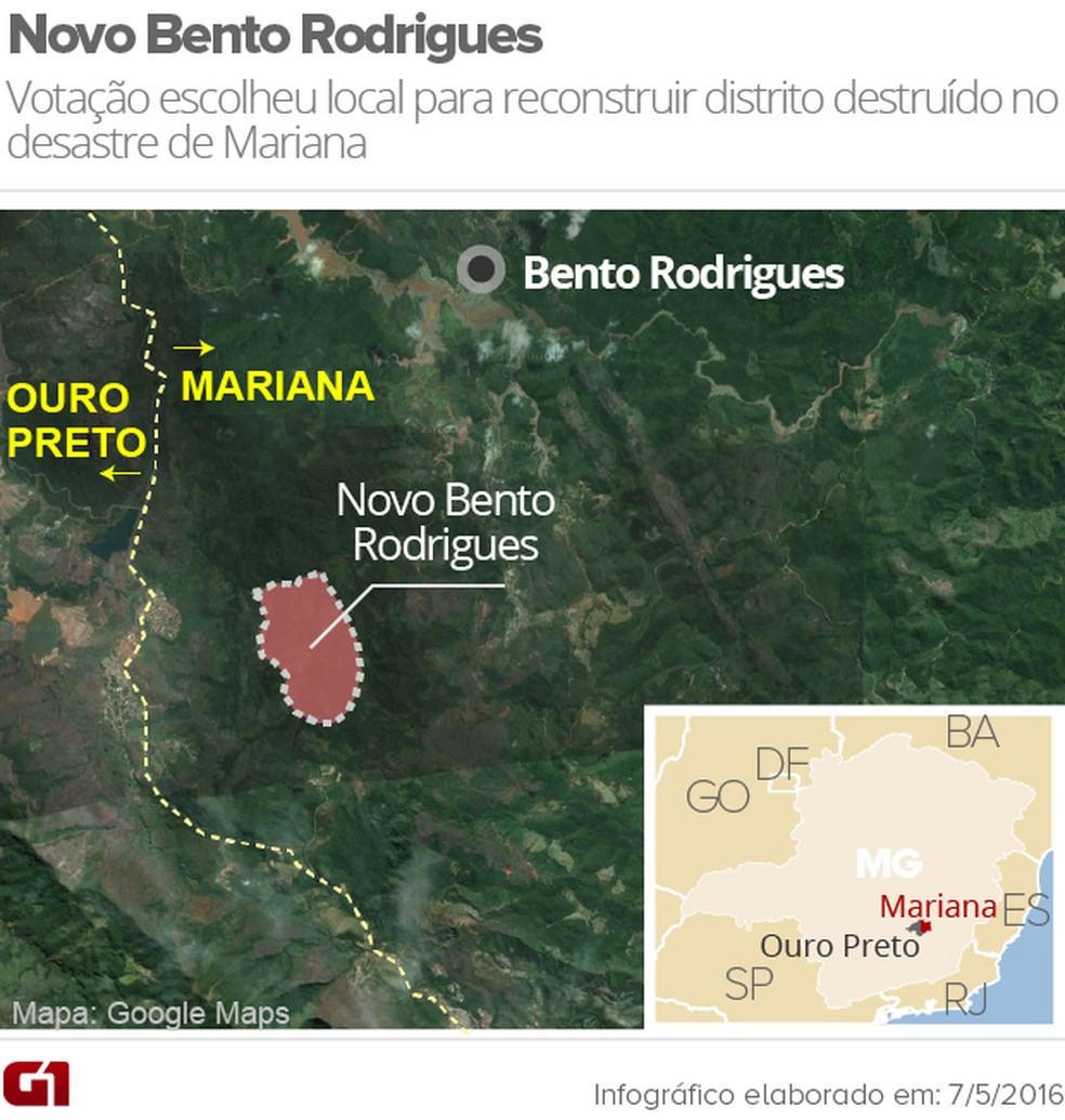 Moradores de Bento Rodrigues definem onde distrito será reconstruído (Foto: Arte/G1)