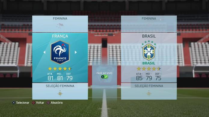 França e Brasil ocupam a terceira e quarta posição, respectivamente (Foto: Reprodução/Lucas Mendes)