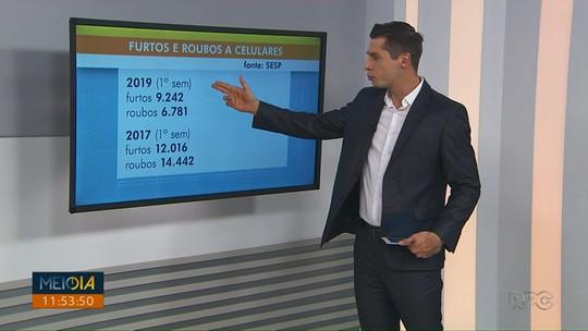 Cai número de furtos e roubos de celulares no Paraná