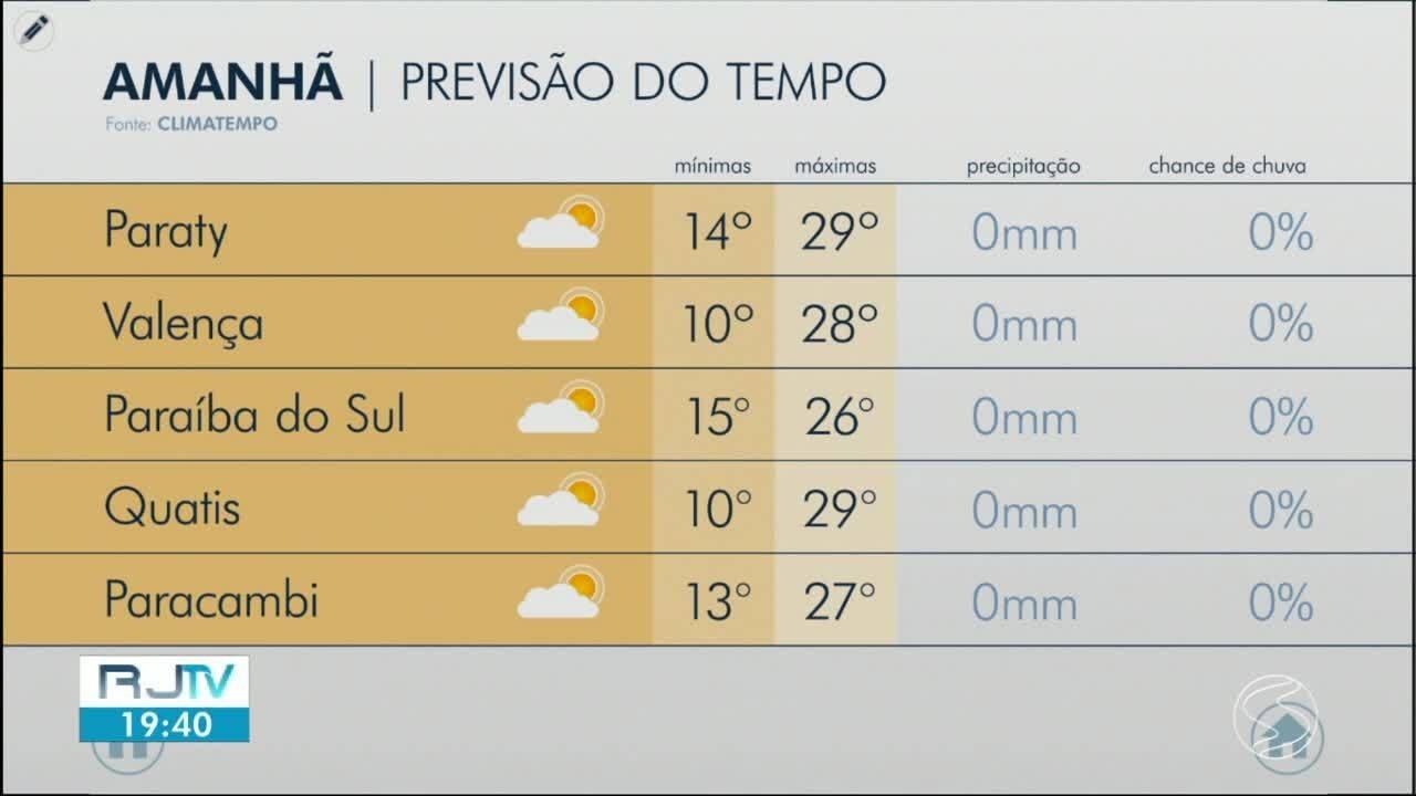 VÍDEOS: RJ2 TV Rio Sul de sábado, 8 de agosto