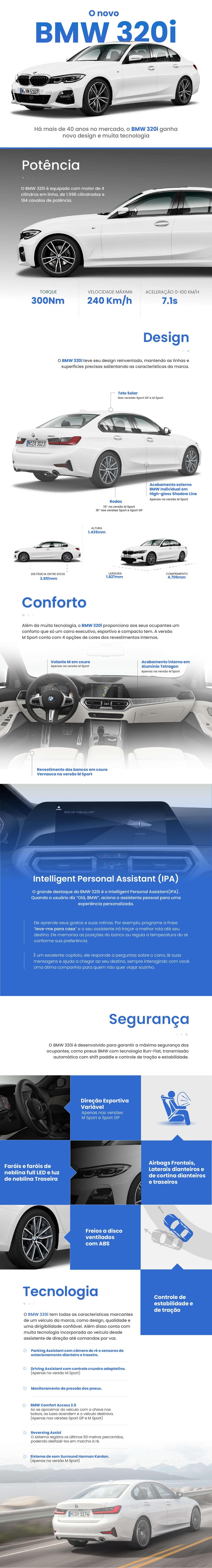 Tecnologia, desempenho e segurança: conheça o novo BMW 320i — Foto: Arte