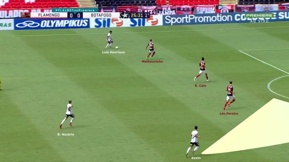 flaxbot-frame-4 Análise: empate entre Flamengo e Botafogo mostra dois times sem imaginação