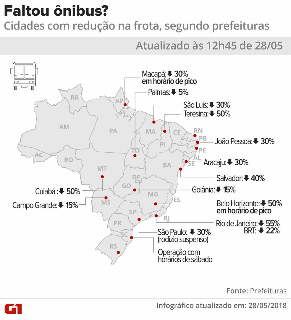 12h45 - Mapa mostra redução da frota de ônibus no país (Foto: Juliane Monteiro/G1)