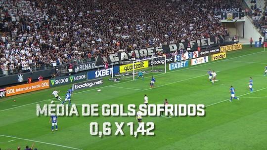 Espião Estatístico analisa o Cruzeiro de Abel e o Atlético-MG de Mancini; veja os números