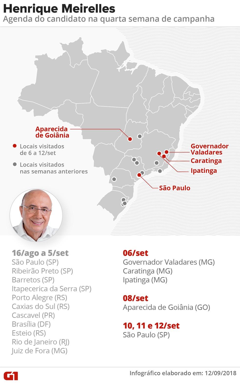 Agendas do candidato Henrique Meirelles (MDB) na 4ª semana de campanha presidencial — Foto: Roberta Jaworski/G1