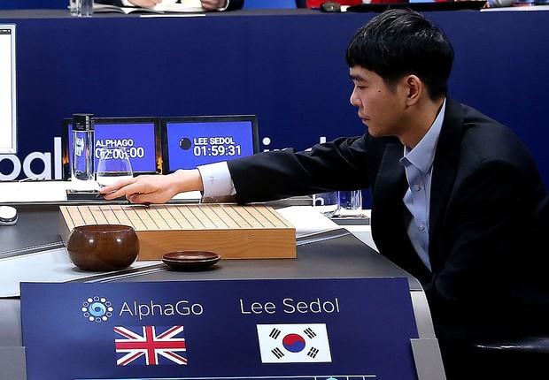 O AlphaGo, programa de inteligência artificial, ganhou do supercampeão no jogo de tabuleiro Go, o sul-coreano Lee Sedol (Foto: Google via Getty Images)